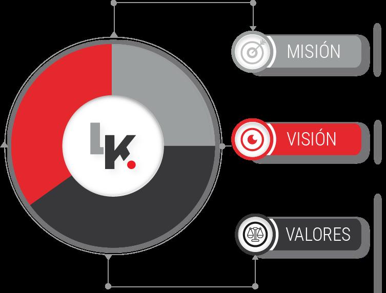Infografía misión visión y valores