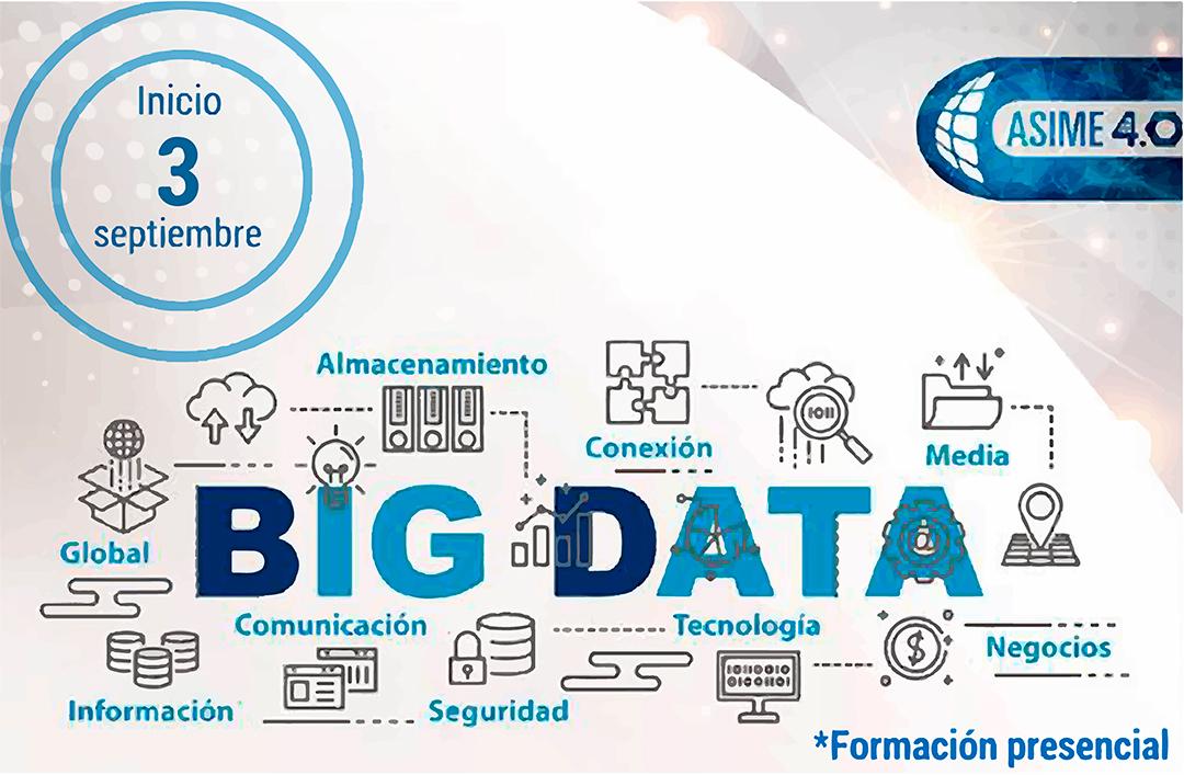 ¿Por qué todo el mundo habla del Big Data?